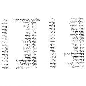 נביאים, כתובים , מגילות